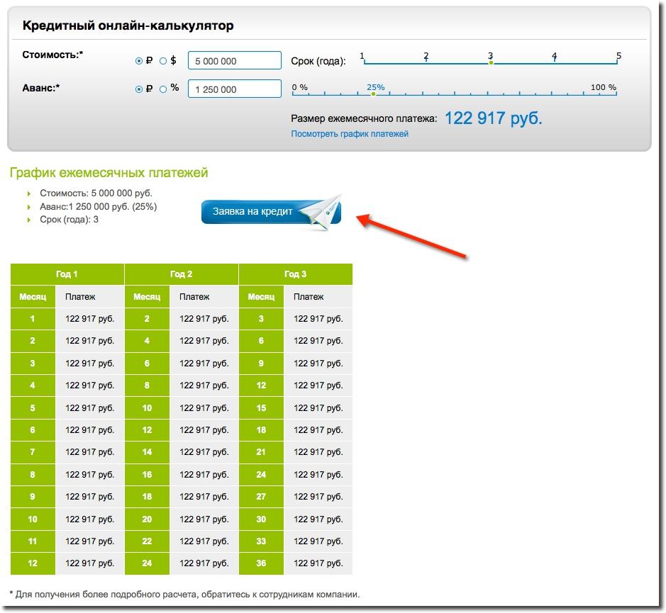 Как у себя на сайте сделать онлайн калькулятор интересные проги для создание сайтов